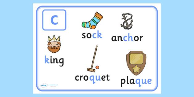 Alternative Spellings for c Display Poster - alternative spellings for c, display poster, c display poster, alternative spelling for c poster