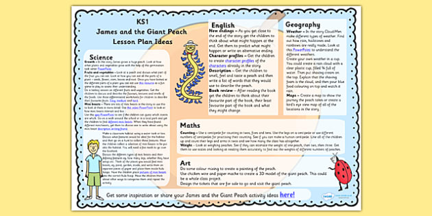 Peach Lesson Plan Ideas KS1 to Support Teaching on James and the Giant - lesson ideas