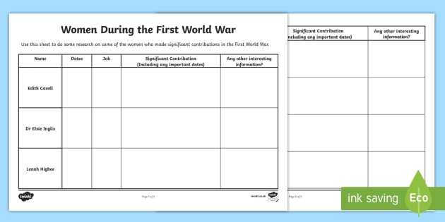 picture relating to Free Printable World War 1 Worksheets titled KS2 Gals Throughout the 1st Global War Worksheet / Worksheet