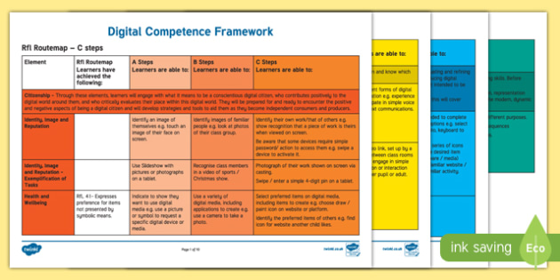 Digital Competence Framework A-C Steps A4 Display Poster-Welsh