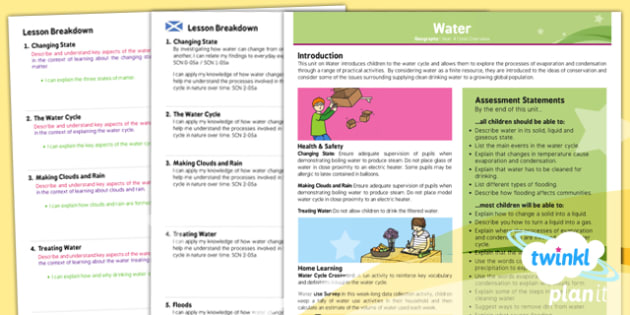 Geography: Water LKS2 Planning Overview CfE