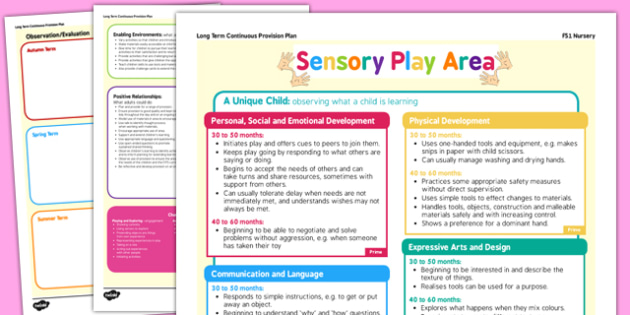 Sensory Play Continuous Provision Plan Posters Nursery FS1 - continuous
