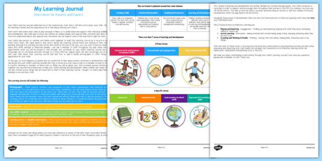 Learning Journals: A Guide for Parents and Carers - learning, journals