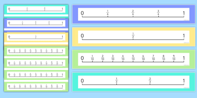 It is a graphic of Printable Fraction Number Line throughout 6th grade
