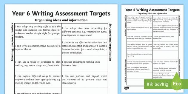disadvantages of written assessment