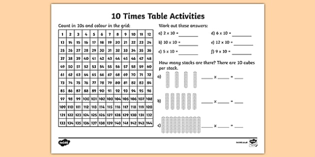 10 Times Table Worksheet Activity Sheet 10 Times Tables