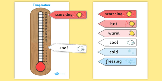 Thermometer Temperature Display Poster - measure, hot, cold, weather, seasons, maths, science, display, fahrenheit, entigrade, f, c