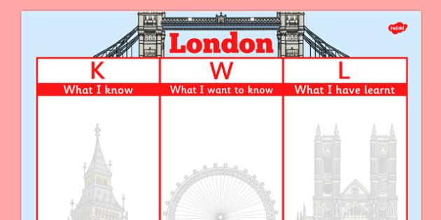 London KWL Grid - london, kwl grid, kwl, grid, know, want, learn, capital city, england