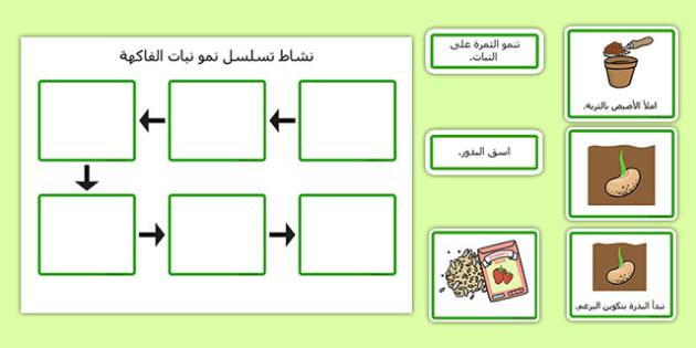 نشاط تسلسل نمو النبات - تنمية نبات، نبات، وسائل تعليمية، عربي