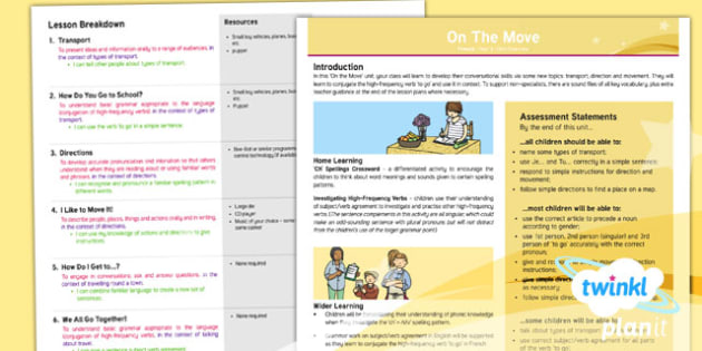French: On the Move Year 4 Unit Overview
