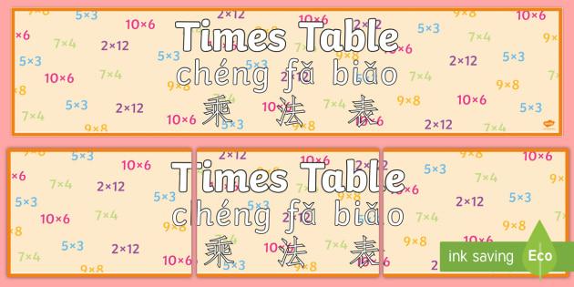 Times Tables Display Banner - English/Mandarin Chinese