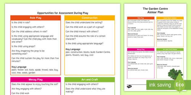 The Garden Centre Aistear Planning Overview - plan, template