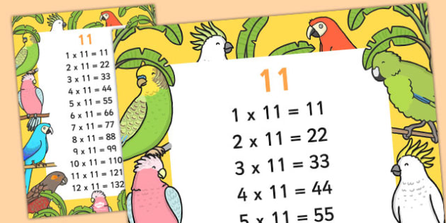 11 Times Table Display Poster - displays, posters, visual, aids, times table, times tables