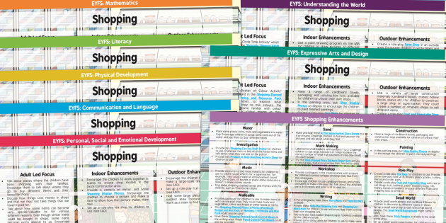 EYFS Shopping Lesson Plan and Enhancement Ideas - planning, shopping, shop, lesson ideas