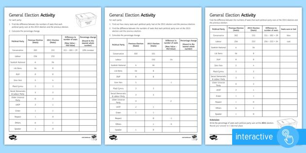 Percentage Change General Election Go Respond Activity Sheets - Go Respond, maths, election, percentage, multiplier, percentage change, increase, decrease