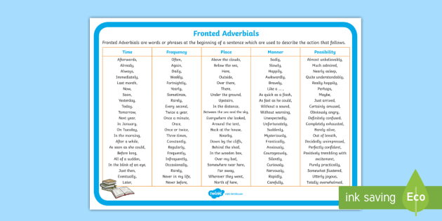 Fronted Adverbials List - KS2 Primary Resources