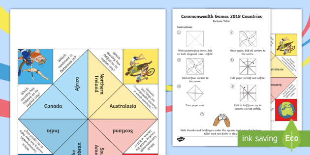 commonwealth games essay in english Aussies get commonwealth games  possible success of the english team at the commonwealth games this  activity a and write a short essay saying whether.