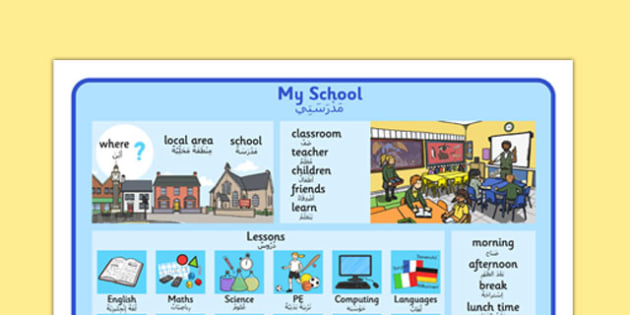 My School Word Mat Arabic Translation Short Vowels - arabic, my school, word mat