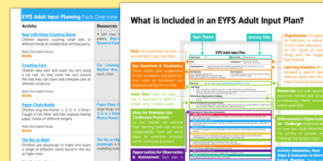 EYFS Maths: Counts Up to Three or Four Objects Adult Input Planning and Resource Pack Overview