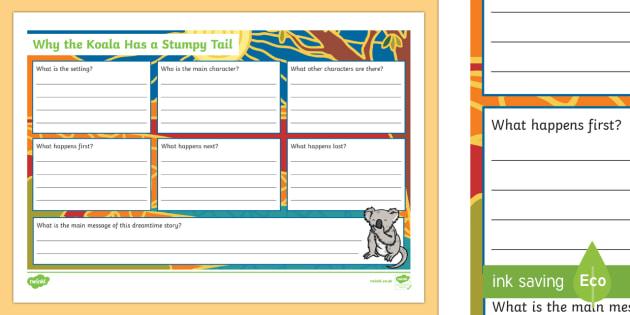 Why The Koala Has A Stumpy Tail Book Review Writing Activity Sheet-Australia