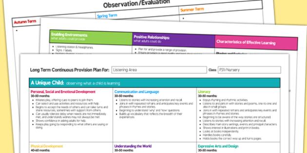 Listening Area Editable Continuous Provision Plan Nursery FS1