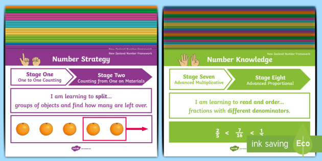 New Zealand Number Framework: Strategy and Knowledge Stages 1-8 Display Posters - New Zealand Number Framework, Strategy, Knowledge, Stages 1-8, maths, numeracy, display, posters, fa