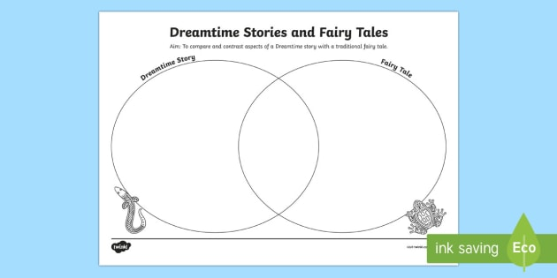 Aboriginal dreaming venn diagram worksheet activity sheet aboriginal dreaming venn diagram worksheet activity sheet aboriginal history indigenous history australian ccuart