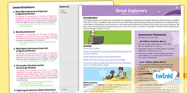 History: Great Explorers KS1 Planning Overview