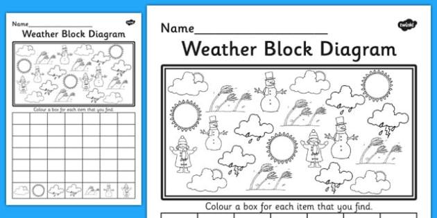 weather block diagram worksheet activity sheet graphs. Black Bedroom Furniture Sets. Home Design Ideas