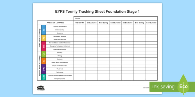 EYFS Individual Termly Tracking Sheet FS1 - EYFS, track sheet