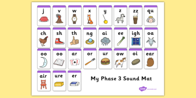 Mat Geiriau Ffoneg (Cyfnod 3) - Sound Mat, Letters and Sounds, Phase 3, Phase three, Foundation, Literacy, Mnemonic Images