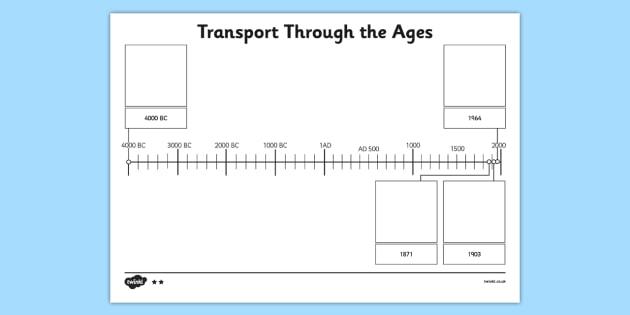 transport through the ages worksheet activity sheet transport through. Black Bedroom Furniture Sets. Home Design Ideas