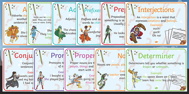 Literacy Types Of Word Display Posters Teacher Made