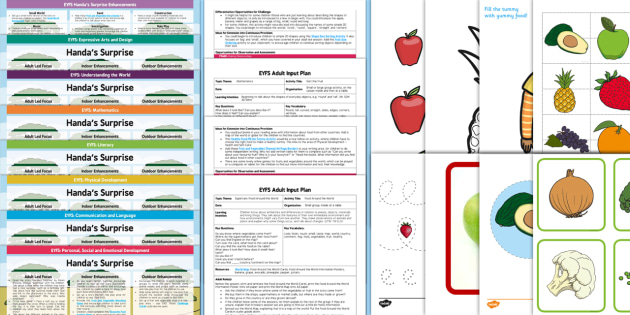 EYFS Lesson Plan Enhancement Ideas and Resources Pack to Support Teaching on Handa's Surprise - planning
