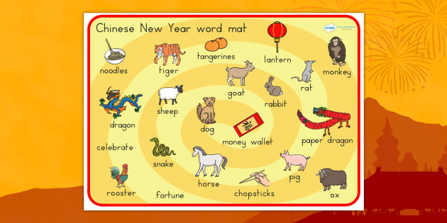Chinese New Year Word Mat - chinese new year, key words, word mat