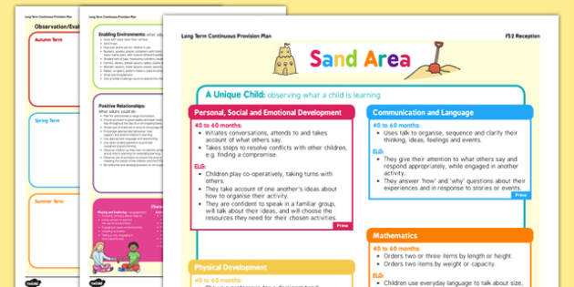 Sand Area Continuous Provision Plan Posters Reception FS2 - continuous provision