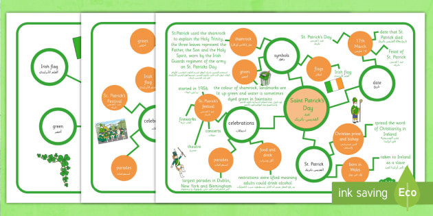 St. Patrick's Day Differentiated Concept Maps Arabic Translation - arabic, concept map, mind map, St Patrick's Day concept map