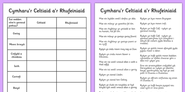 Ffrâm Ysgrifennu Cymharu'r Celtiaid a'r Rhufeiniaid - welsh, wales, roman, celts