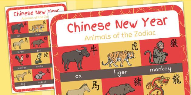 Chinese New Year Animals of the Zodiac Display Poster - australia