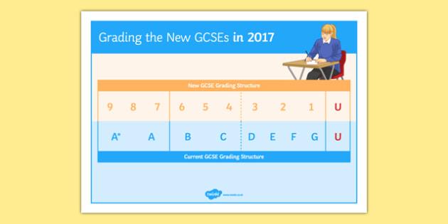 New GCSE Grades 1-9 A4 Display Poster