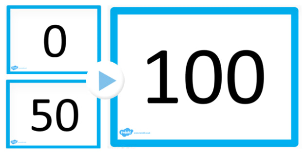0 100 Maths Counting PowerPoint One Second Slideshow - count