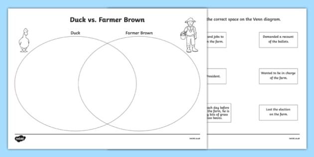 President Duck Venn Diagram - duck for president, president duck, doreen cronin, venn diagram