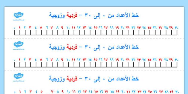 خط الأعداد 0-30 فردي ورزوجي - خط الأعداد، حساب، موارد تعليمية