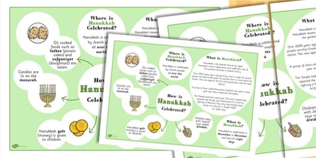 Hanukkah Where When What Poster - hanukkah, poster, jewish