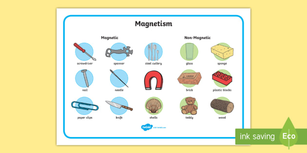 Magnetism Word Mat - Magnet, magnets, magnetic, mat, writing aid, non-magnetic, north, south, poles, forces, movement, science, knowledge and understanding of the world
