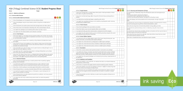 AQA Trilogy Unit 4.3 Infection and Response Student Progress Sheet - Student Progress Sheets, AQA, RAG sheet, Unit 4.3 Infection and Response.
