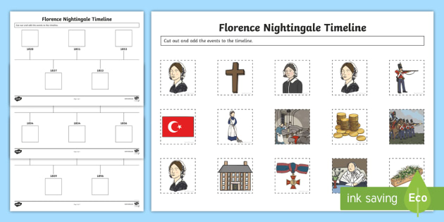 Florence nightingale timeline worksheet activity sheet florence nightingale timeline worksheet activity sheet florence nightingale timeline powerpoint florence nightingale ibookread Read Online