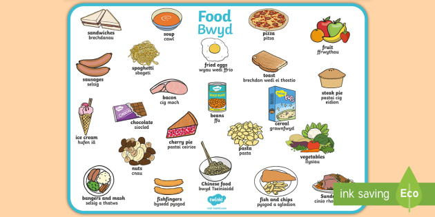 Food Word Mat English Welsh Bwyd Second Language