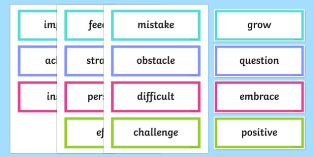 Growth Mindset Upper School Vocabulary Word Cards- Australia