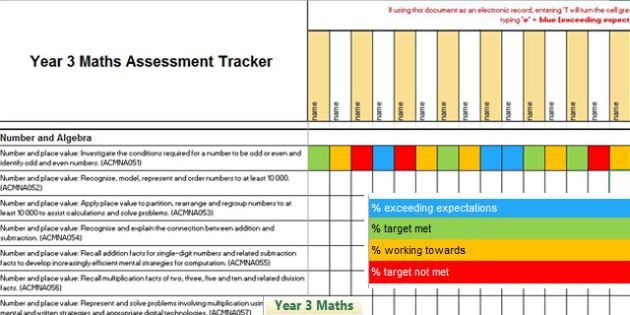 Year 3 Mathematics Assessment Tracker